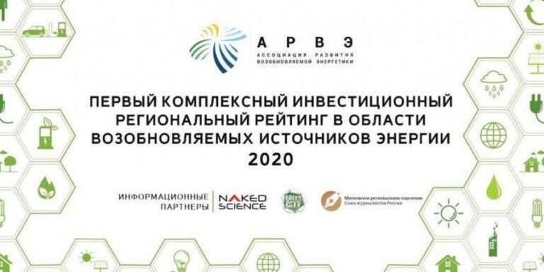 Ульяновская область в числе лидеров по инвестициям в зелёную энергетику